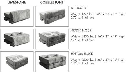 Large Concrete Retaining Wall Blocks